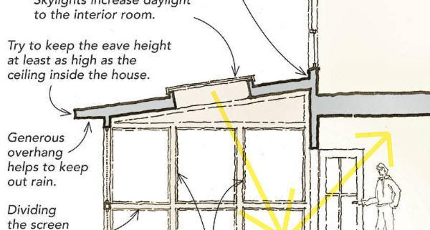 Add Screened Porch Fine Homebuilding