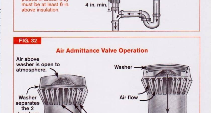 Air Admittance Valve Attic Common Obvious