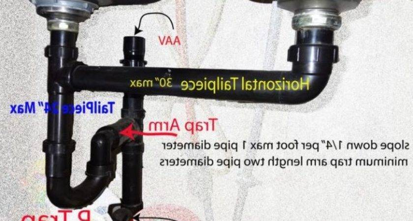 Air Admittance Valve Under Sink Calissto