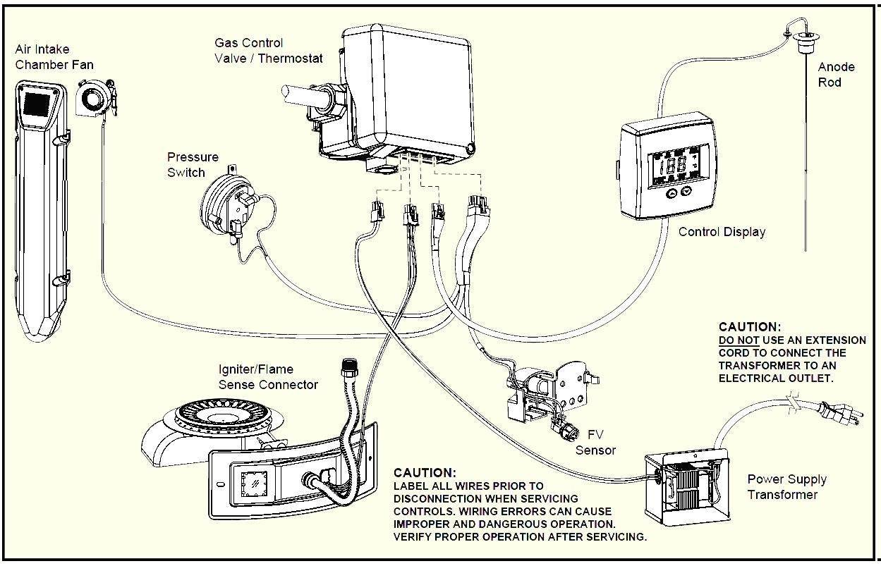 Wiring Diagram 13 Rv Water Heater Bypass Diagram Manual Guide