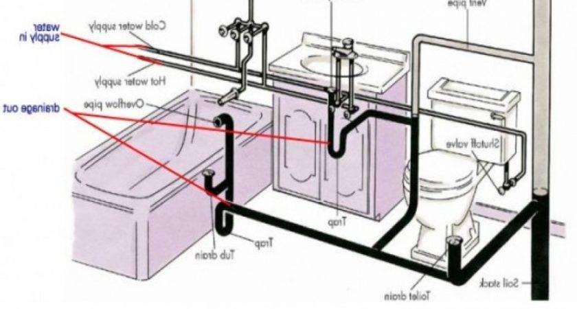 Bathroom Drain Vent Diagram