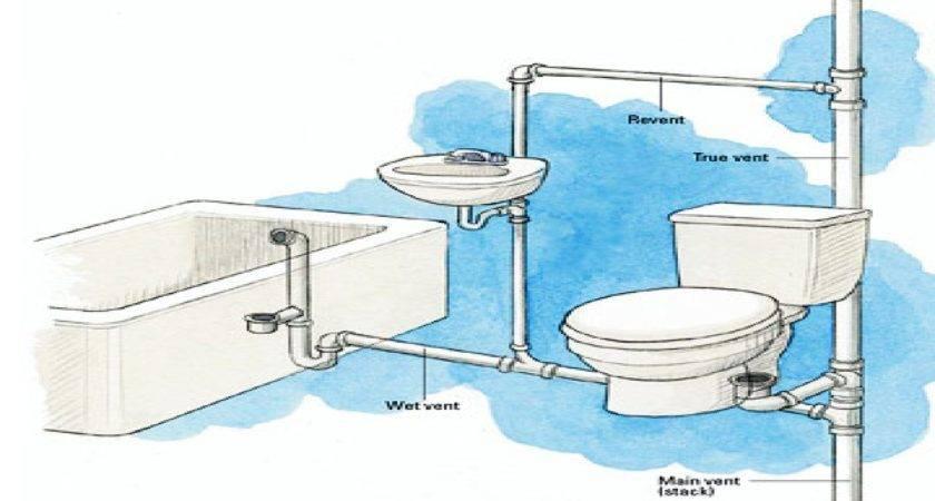 Bathroom Vent Pipe Fan