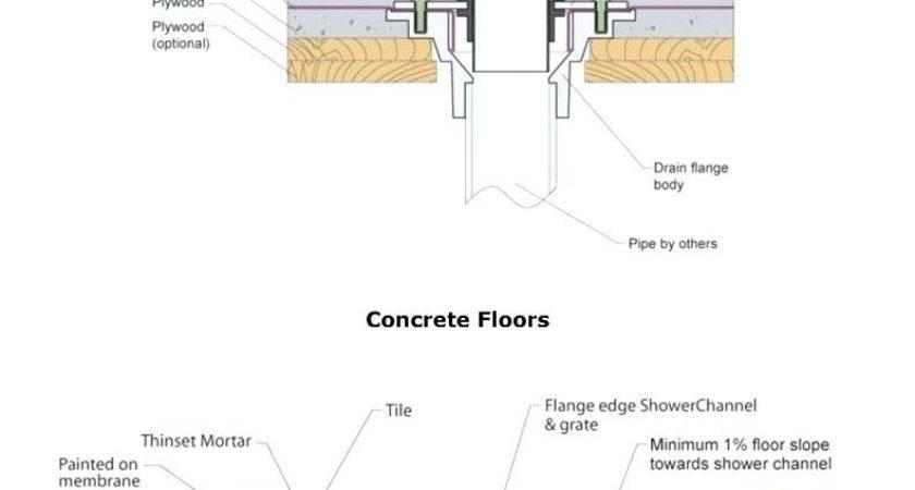 Bathtub Drain Trap Diagram Bathroom Tub Plumbing