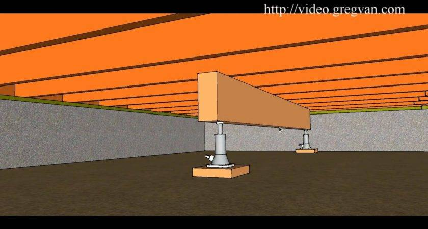 Beam Jack Raise Multiple Floor Joist