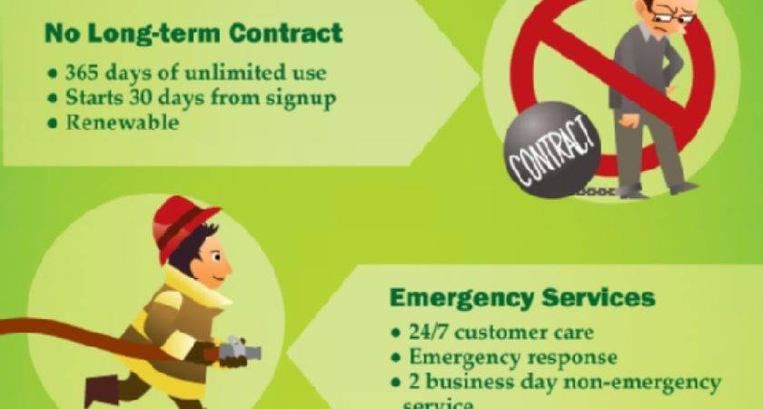 Benefits Owning Home Warranty Visual