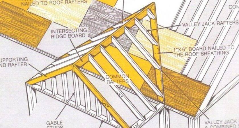 Best Entryway Pinterest Front Porches
