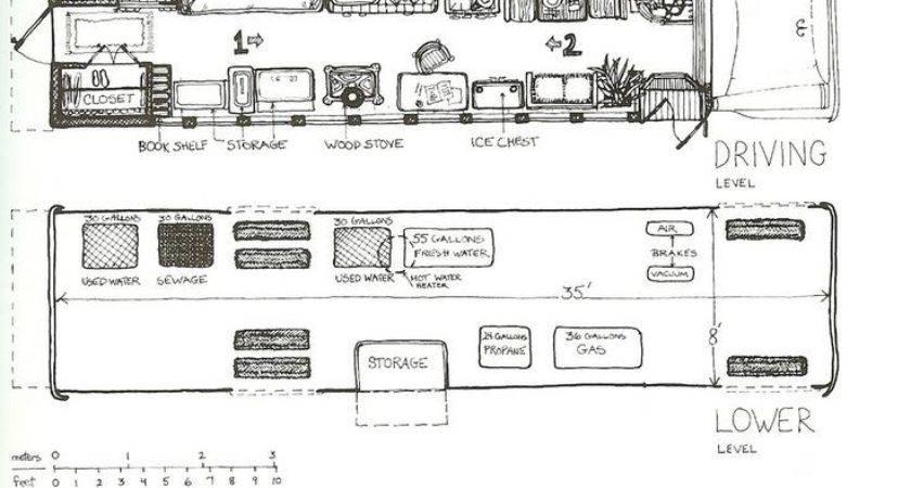Best Skoolie Floor Plans Pinterest School