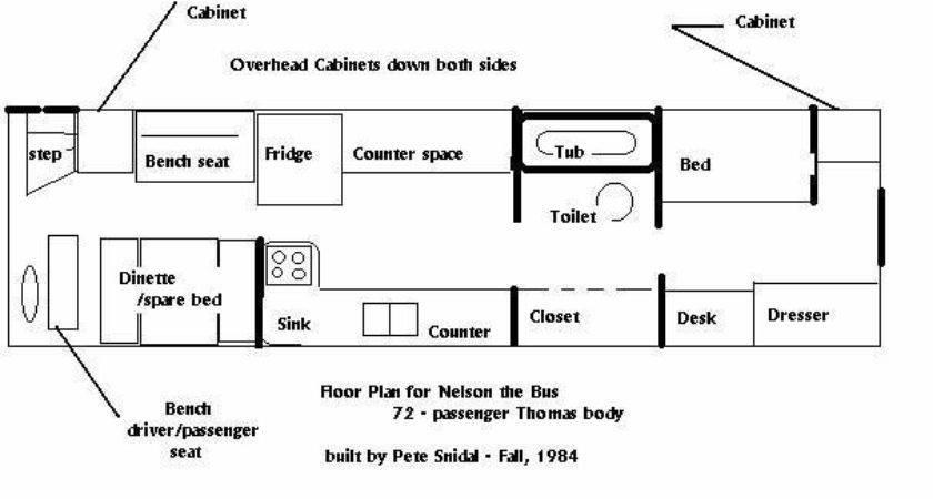 Best Tiny Home Pinterest Camper