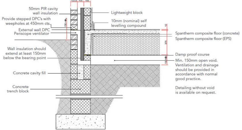 Block Beam Floor Construction Details Thefloors
