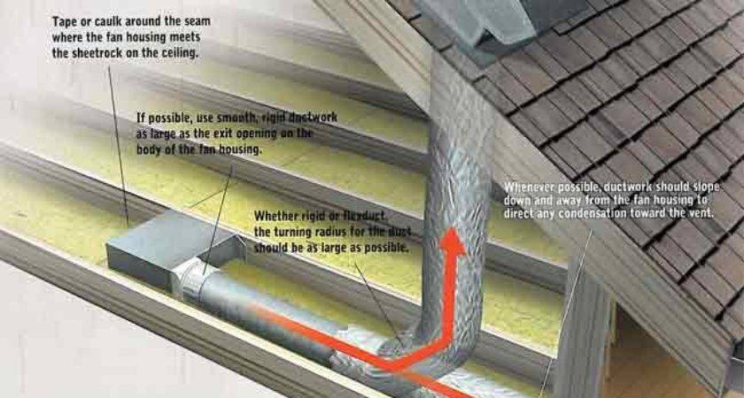 Broan Ventilation Fan Light Combination Cfm