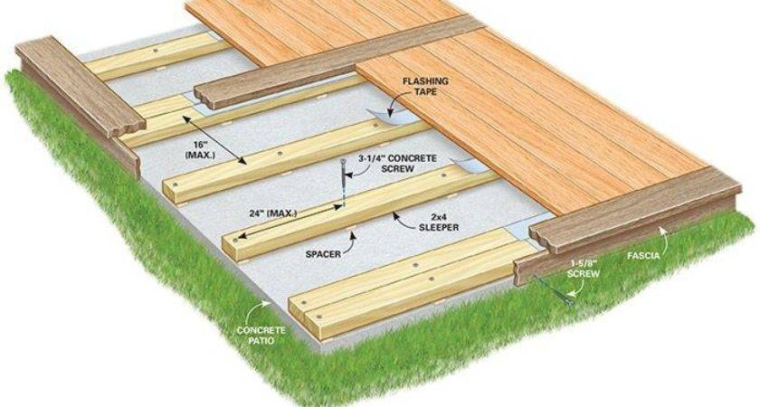 Build Freestanding Deck Step