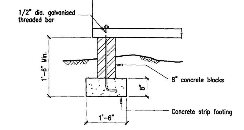 Building Guidelines Drawings Section Concrete Construction