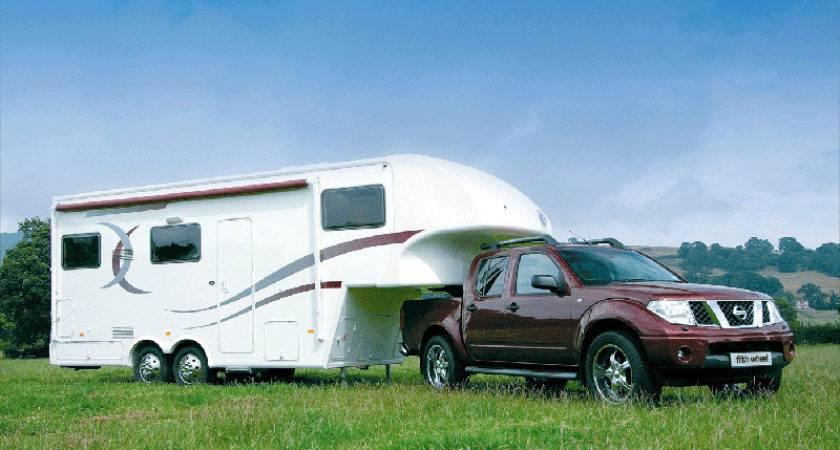Buying Reasons Consider Wheel Travel