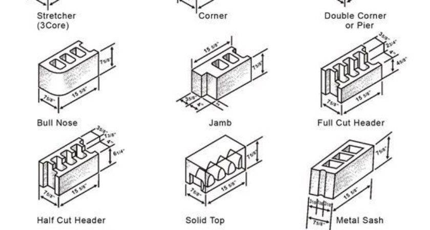 Cinder Blocks Actual Neat
