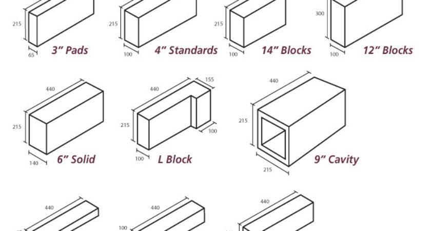 Cinder Blocks Nisartmacka