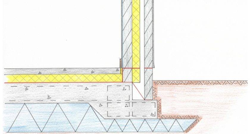 Civil Structural Engineering Raft Foundation