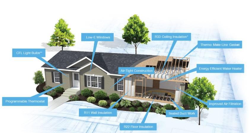 Clayton Homes Built