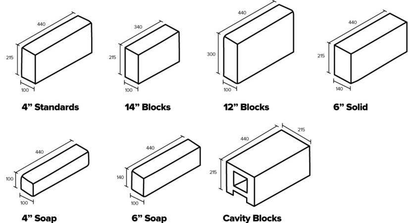 Concrete Blocks Ducon Ltd Built