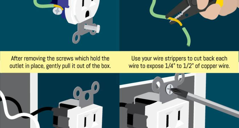 Conduct Electrical Repairs Outlets Switches Fix