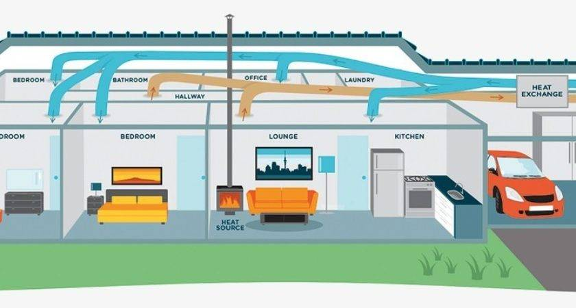 Cost Effective Home Ventilation System Refresh Renovations