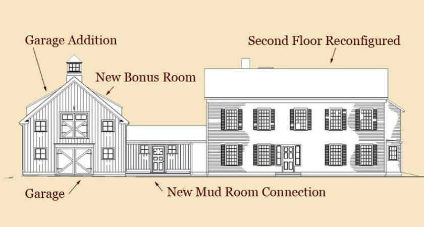 Custom Attached Garage Addition Plans