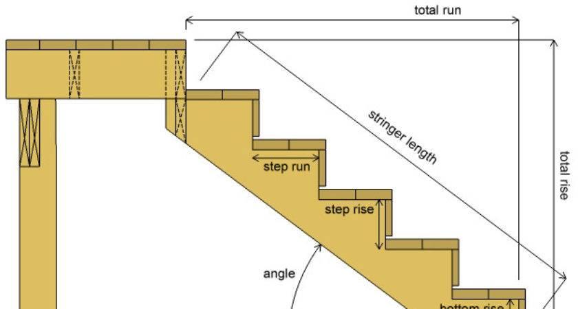 Deck Stair Diagram