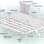 Decking Boards Accessories Wide Deck Per Metre Building