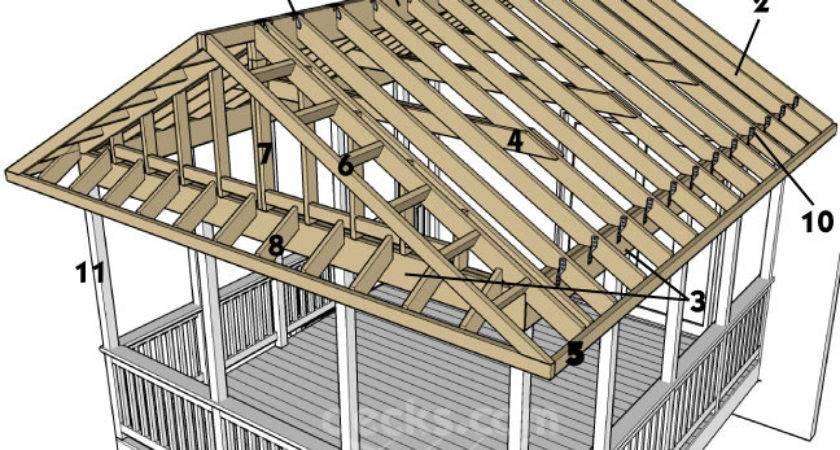 Decks Porch Anatomy
