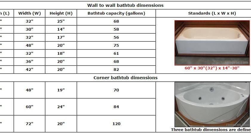 Depth Mobile Home Bathroom Guide Living