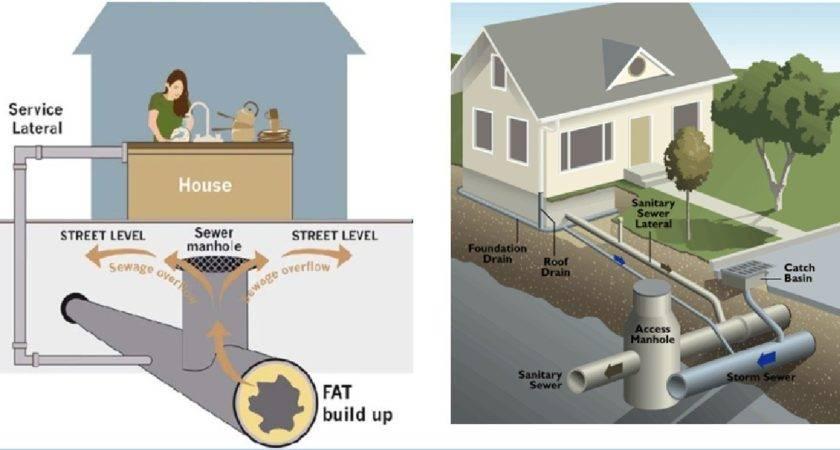 Design Sewer System Civil Engineers