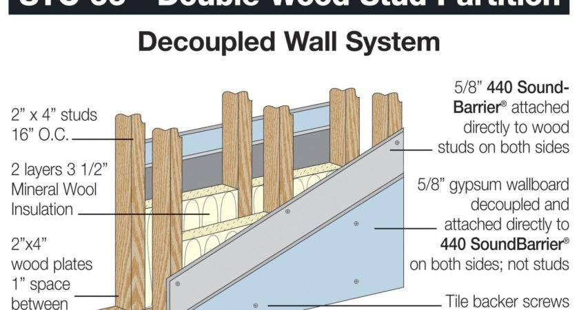 Design Uses Double Decoupled Walls Special
