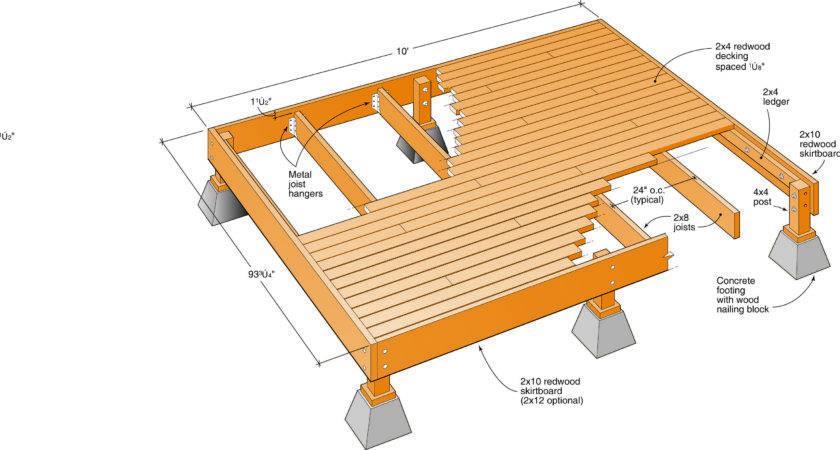 Detail Wood Deck Pesquisa Google Home Improvement