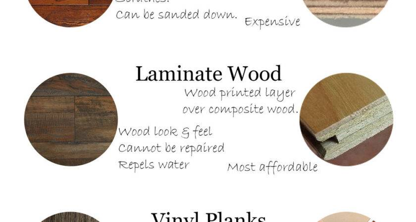 Difference Between Vinyl Laminate Wood Floors