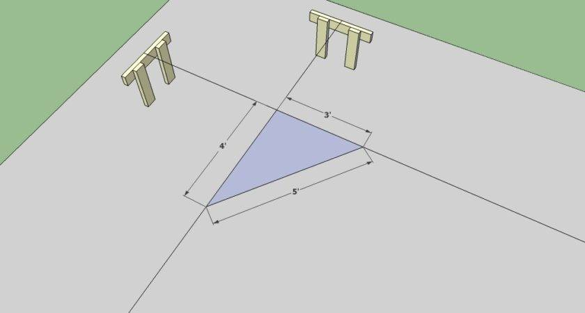 Dig Foundation Howtospecialist Build