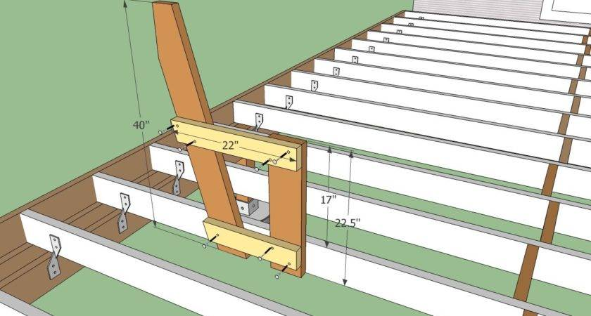 Diy Plans Building Deck