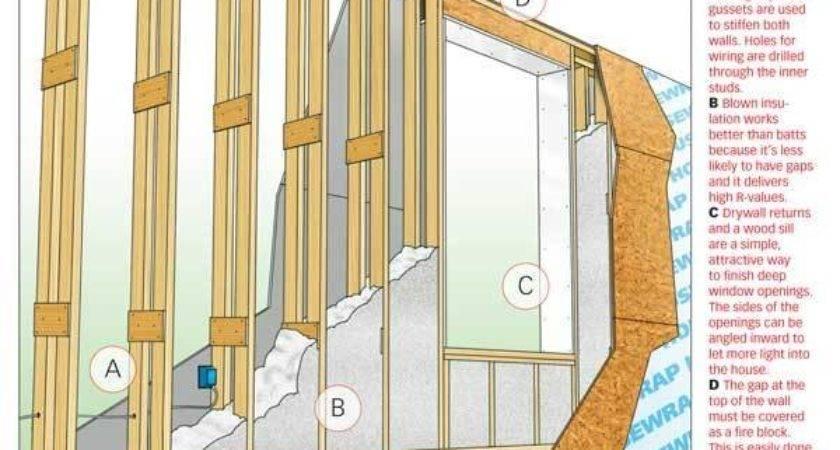 Double Walls Prosales Insulation Panels