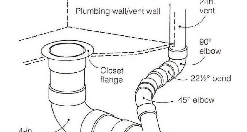 Dry Vent Plumbing Diagram Pipe