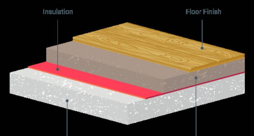 Drying Screed Everything Need Know