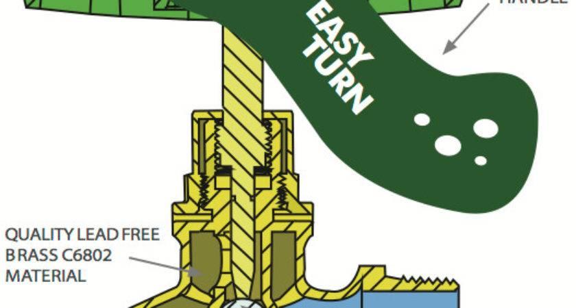 Easyturn