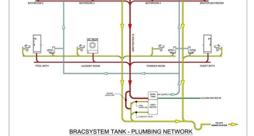 Electrical Wiring Diagram Mobile Home Efcaviation