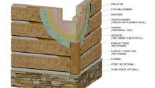Everlog Concrete Log Siding Systems