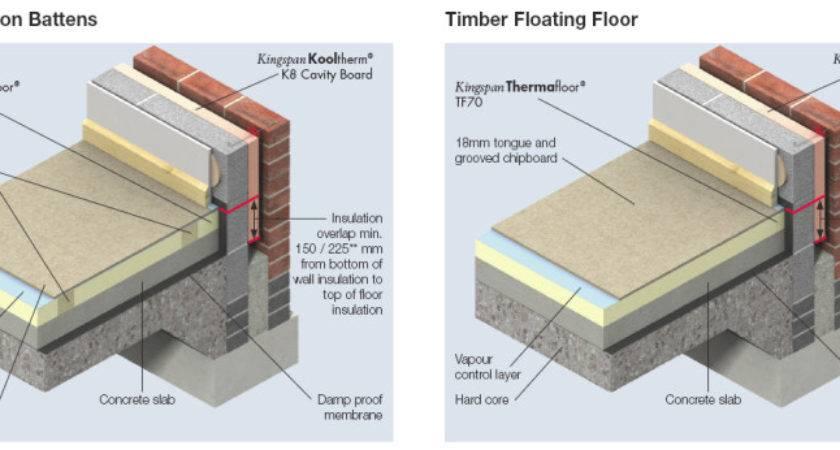 Exquisite Insulated Concrete Floor Construction