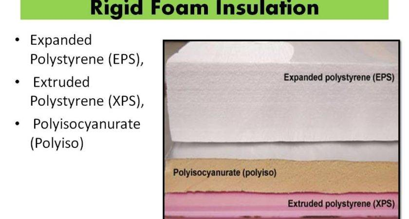 Extruded Expanded Polystyrene