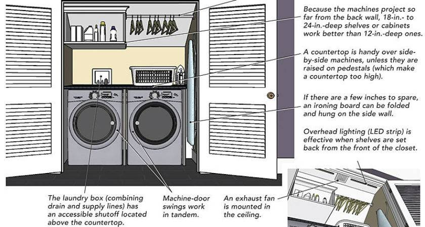 Fabulous Closet Washer Dryer Roselawnlutheran
