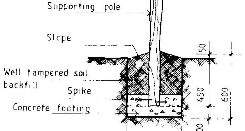 Farm Structures Elements Construction