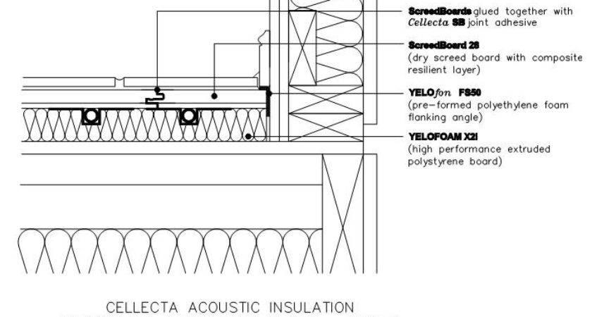 Fastrackcad Cellecta Ltd Cad Details