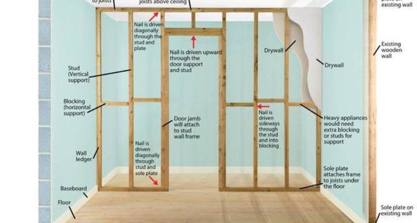 Find Stud Design Frame Door Reallifewithceliacdisease