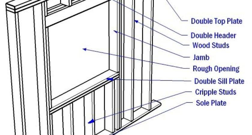 Fixing Water Damage Structure Dormer Thumb Hammer
