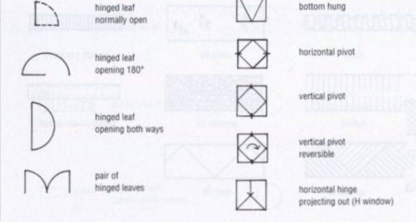 Floor Plan Abbreviations Thefloors