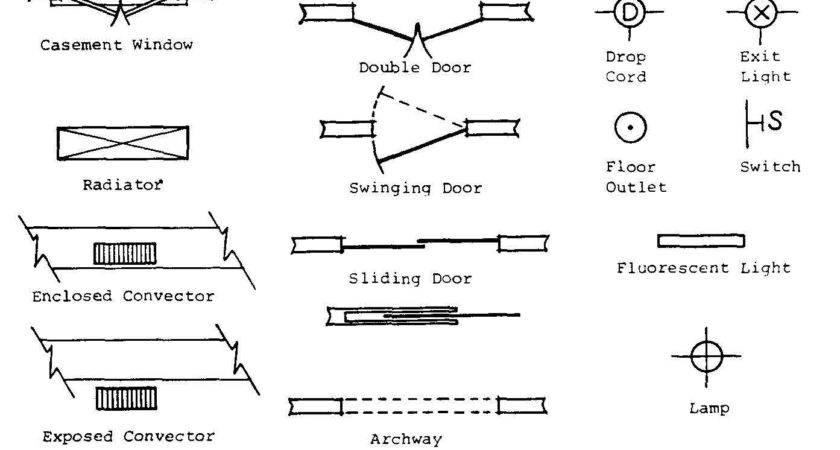 Floor Planning Alleninteriors